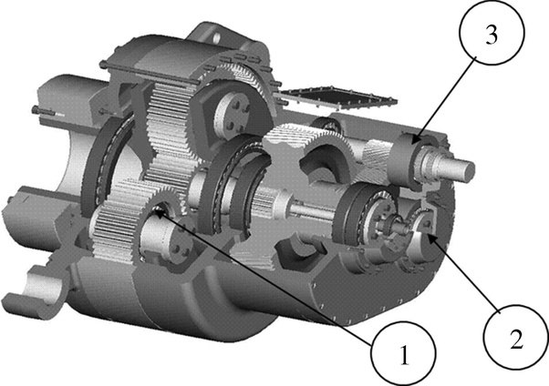 Why Do We Use Planetary Gears In Wind Turbines