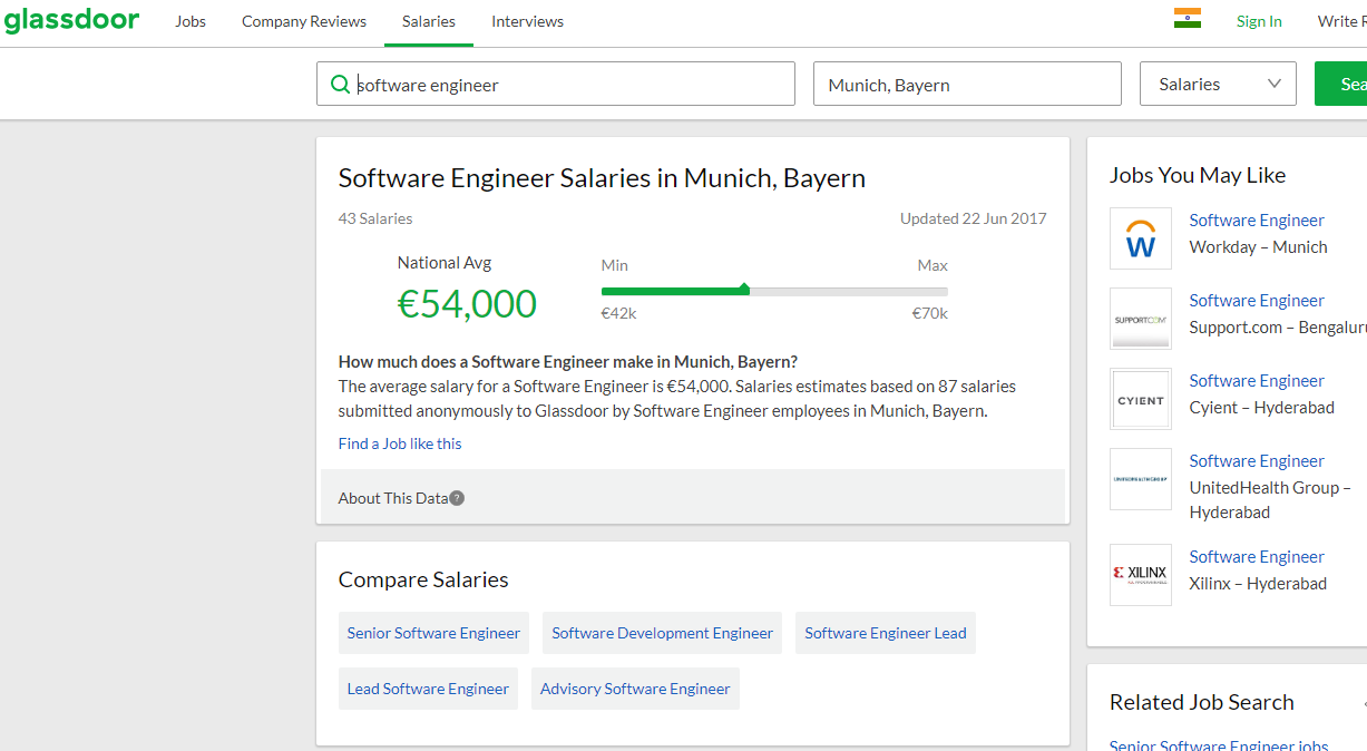 What is the average salary of a software engineer in Germany   Quora