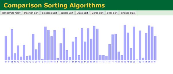 Sorting Algorithms Ebook
