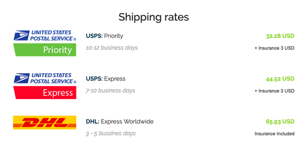 What is the average shipping time from the USA to Bahrain