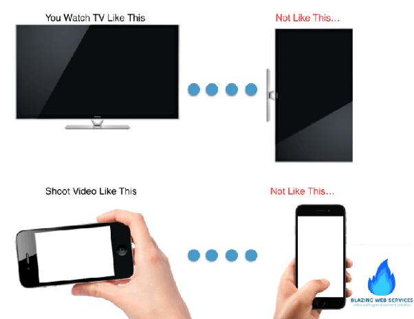 edit vertical video iphone imovie