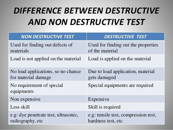 What is the difference between destructive and non-destructive