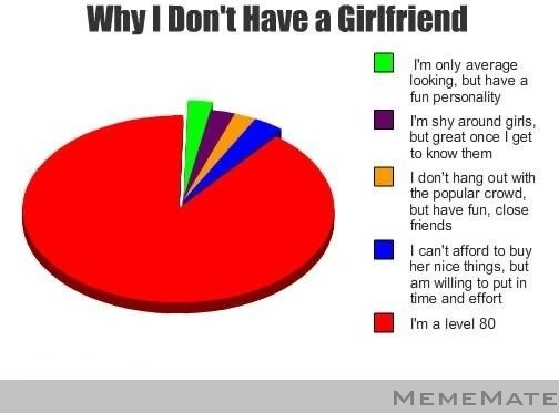 How can I get a girlfriend?