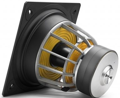 What Is The Best Subwoofer And Amp Combo