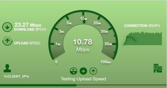 Internet Speed Testing: What's more reliable: speedtest net or