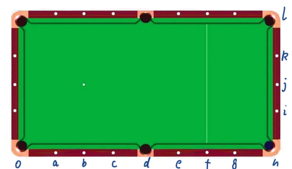 How To Set Up Pool Balls Quora >> How To Calculate What Angle To Hit A Pool Ball Quora