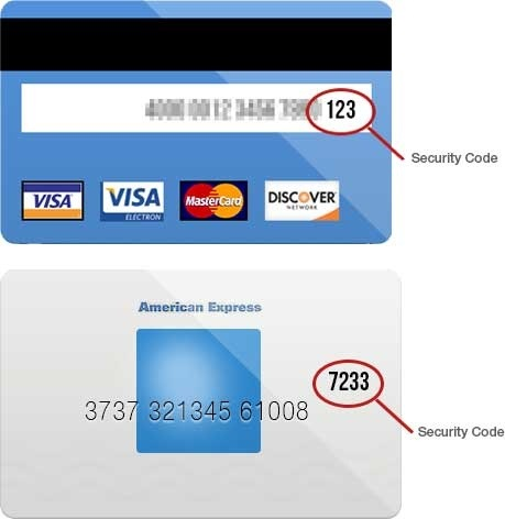 Some Card Issuers Refer To This Number As The Security Code Others Personal And Verification Value