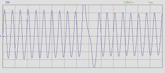 How does a crankshaft position sensor measure the crank