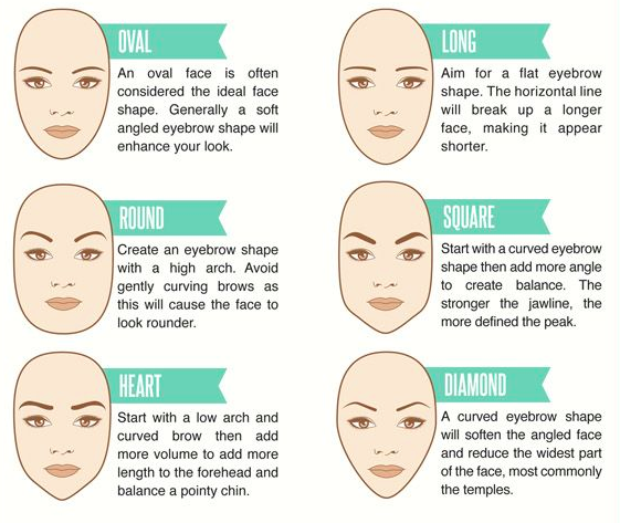 Are thick eyebrows attractive? - Quora
