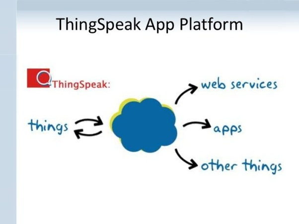 What are the top 10 cloud platforms for IoT? - Quora