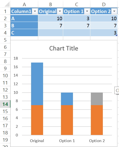 How Should I Merge Two Bar Charts In One In Excel Such