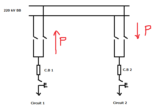 what is the order of arrangement of equipments in substation
