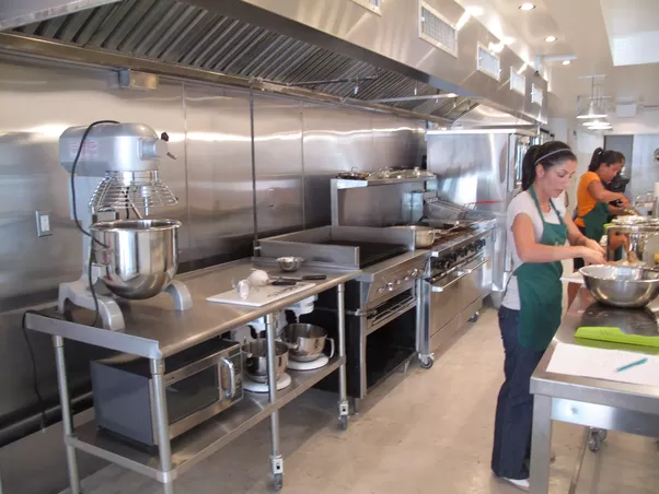 if youre looking for a little more control and ownership over your kitchen space you may want to look into a private commissary - Commissary Kitchen