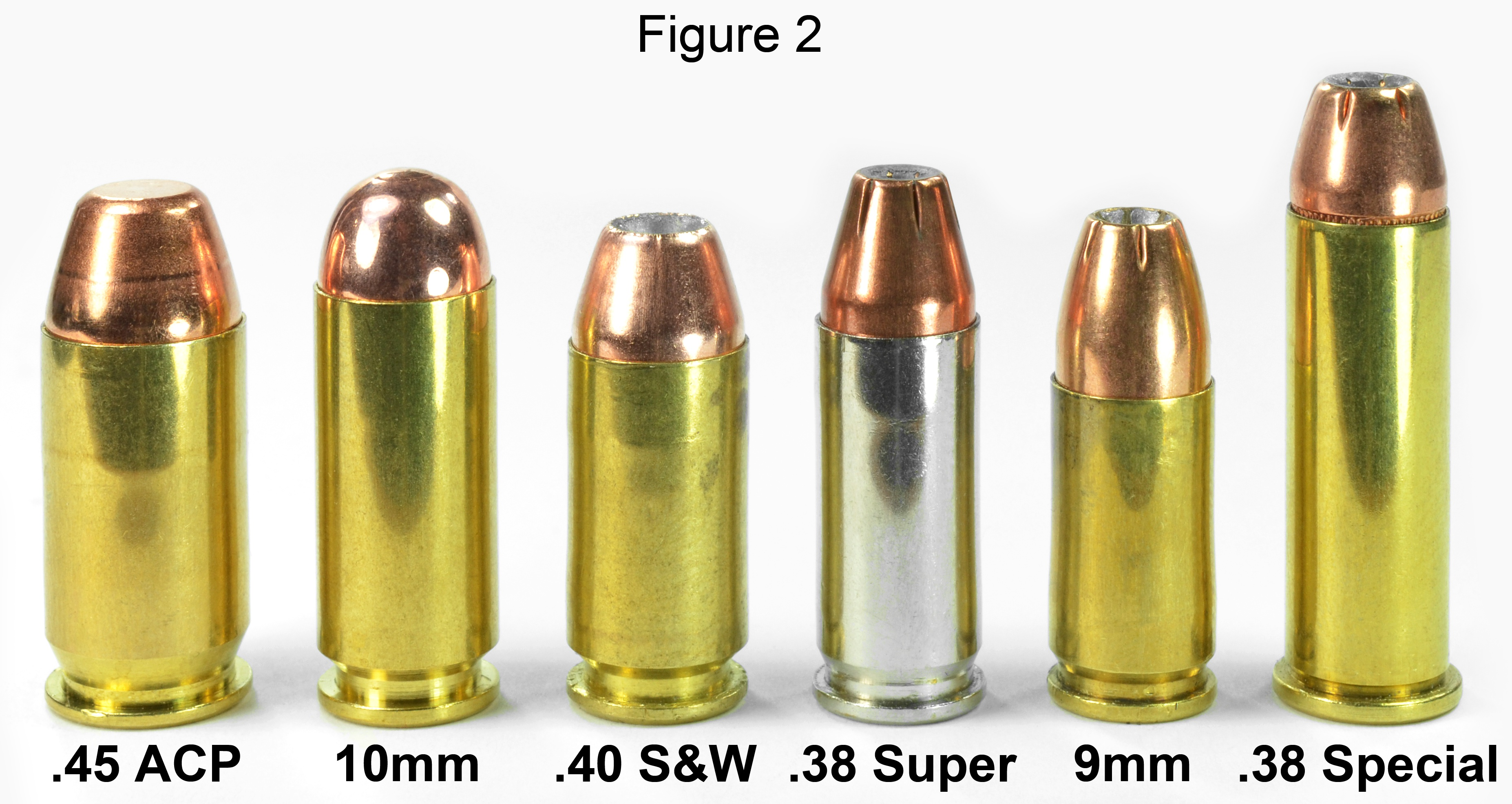 Does a  38 caliber bullet have a larger diameter than a  45