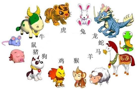 What are 12 animals of the Chinese zodiac? - Quora