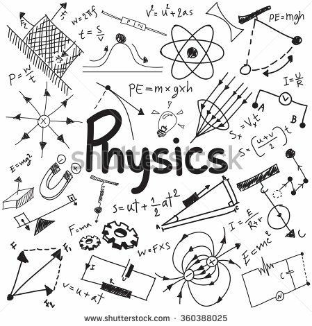 What are the subjects in a BSc in physics? - Quora