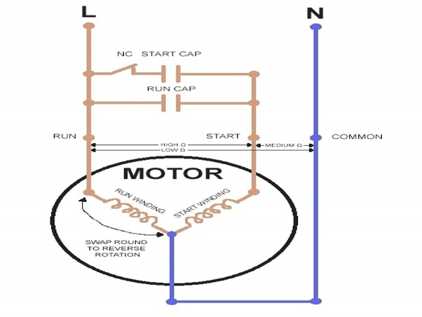 How does the reversing switch on a ceiling fan work it seems like a how does the reversing switch on a ceiling fan work it seems like a dc motor would be easy to reverse but how do you reverse the rotation of an ac motor aloadofball Image collections