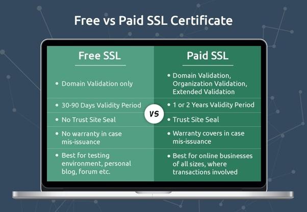 Apa sih perbedaan free SSL dan Paid SSL certificate? 2