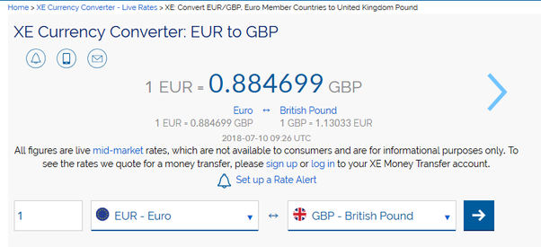 Is The Pound Going To Fall After Brexit In March 2019 Quora
