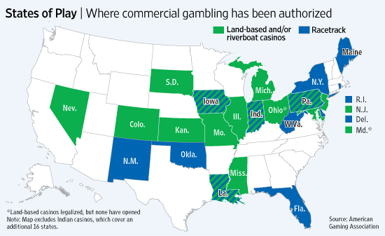 Why Are There Casinos On Indian Reservations