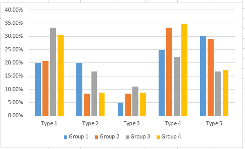 How to create a power pointexcel chart that has multiple groups of check create combination stacked clustered charts in excel ccuart Choice Image