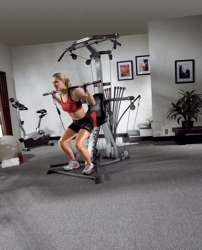 Fitness Equipment Industry Statistics: What Are The Best Brands For Home Gym Equipment?