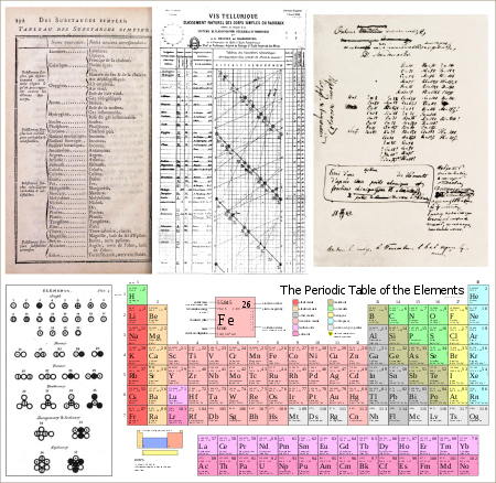Who invented the modern periodic table quora elements are presented in order of increasing atomic number the standard form of the table consists of a grid of elements with rows called periods and urtaz