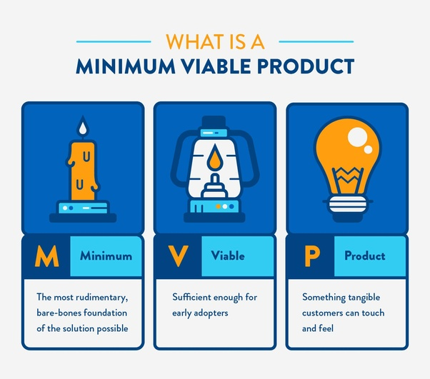 What is the importance of the MVP (minimum viable product
