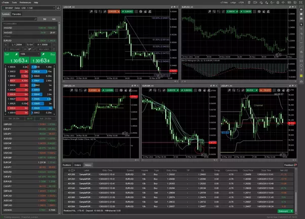 Forex platform for mac os x