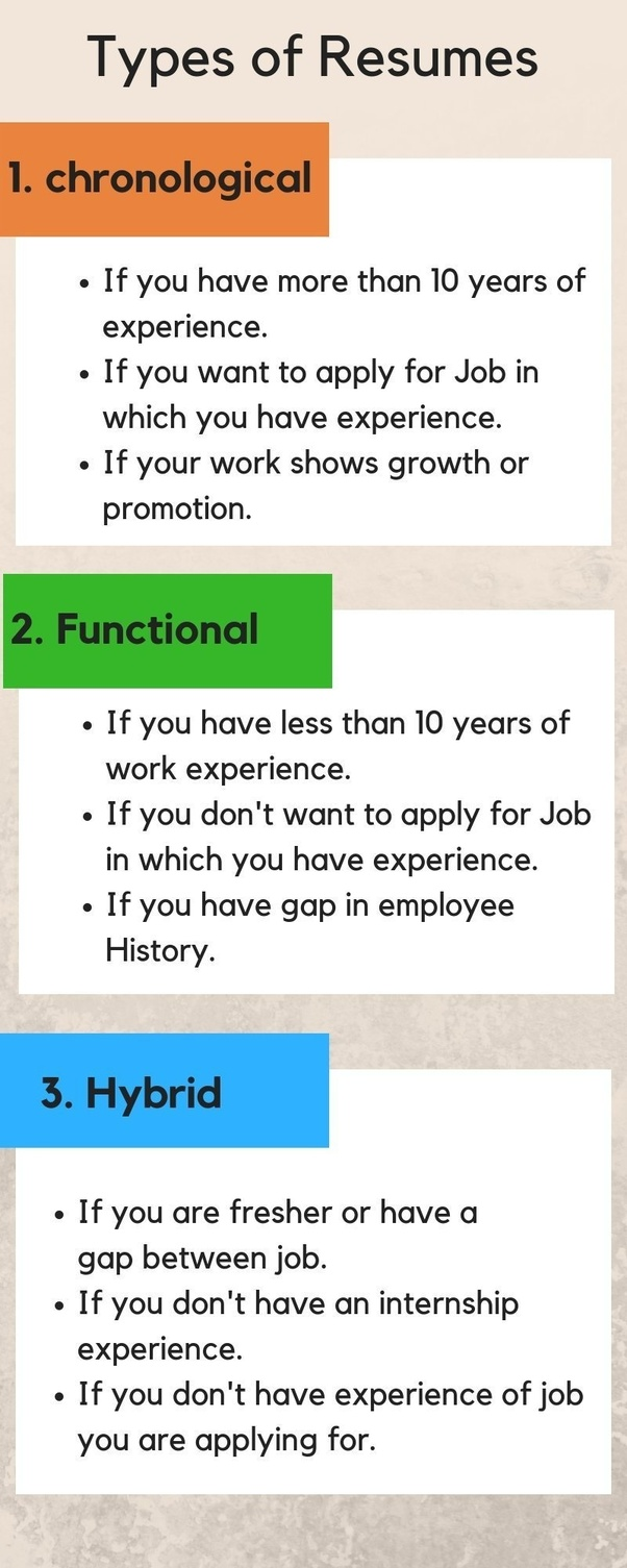 A Chronological Resume Is The Most Commonly Used And This Format Very Popular Freshers Experienced Specialist Can Use