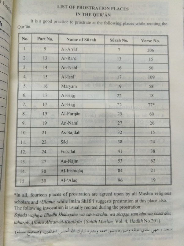 Where is the first sajda in the Quran? - Quora