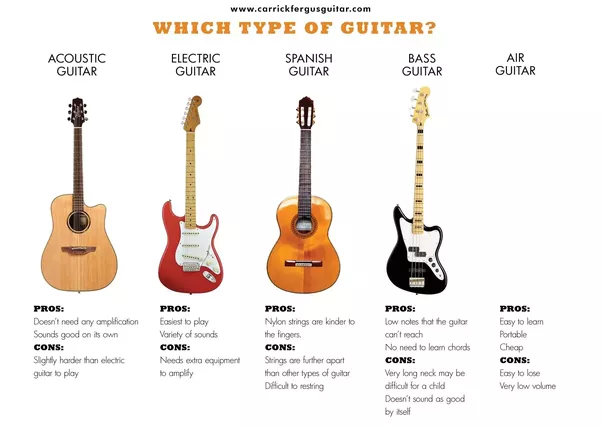 what is the best guitar for a beginner quora. Black Bedroom Furniture Sets. Home Design Ideas