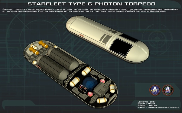 Antimatter weapons