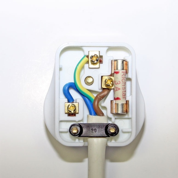 What Is The Use Of A Fuse In A Plug