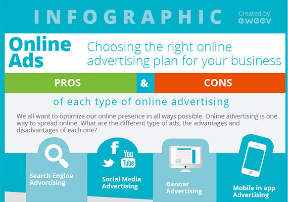 Online Advertising An Effective Way Of Informing Potential Consumers It Has A Number Significant Advantages But Disadvantages Are There Too