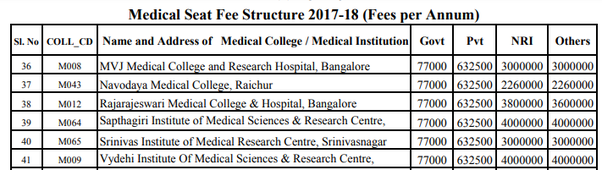 main-qimg-d07f7d51c3ae1944e9c87127f63c2def Vydehi Medical College Application Form on