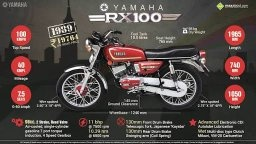 What Is The Price Of New Yamaha Rx100 Quora