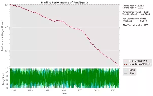 What are good online tutorials on beginning algorithmic trading quora and make it an amazing one fandeluxe
