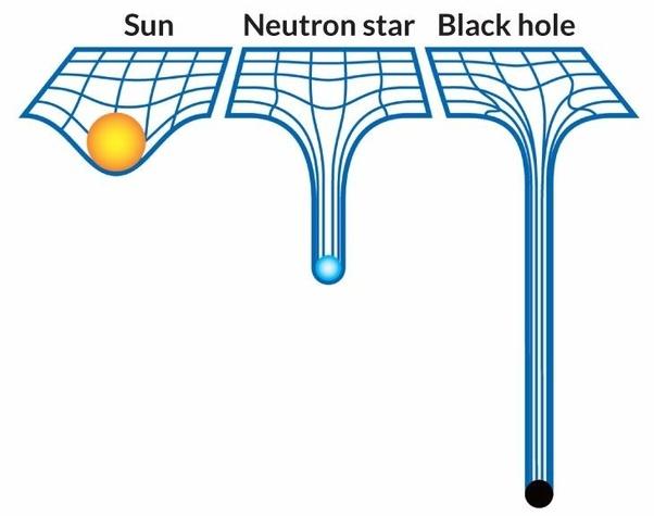 11 Kengerian Black Hole yang akan membuatmu menelan ludah