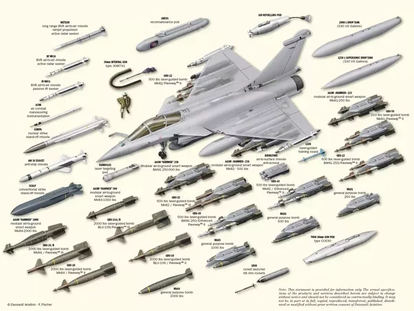 مقارنة بين ال Rafale وال Typhoon Main-qimg-d0b9f6d370f539e9546ecb4b4c429c02