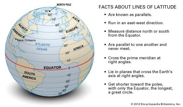 La Ude Is The Degrees Measured Fro M Equator To North Or South That Is 1 4 Of A Circle That Is 360 So It Can Never Be Higher Than 90 Degree
