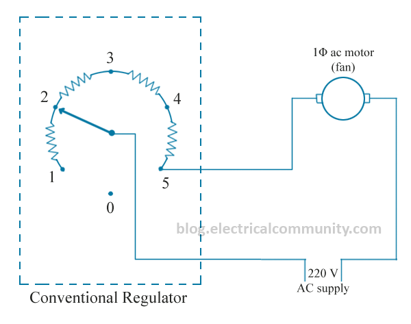 How does a fan speed regulator work? - Quora