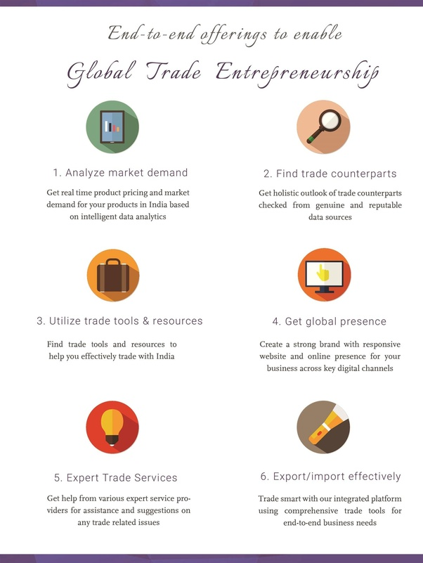 How to start export business in India - Quora