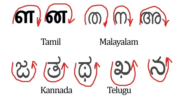 Old Style Tamil Alphabets TAMIL t