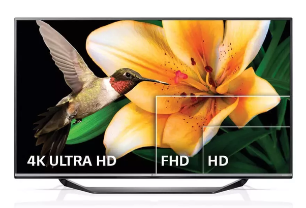 Is it good to buy 4k or Full HD TV in India? - Quora