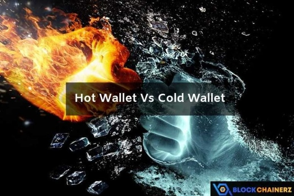hot cryptocurrency coins