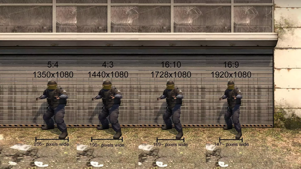 What is the 'best' resolution and aspect ratio for cs:go and