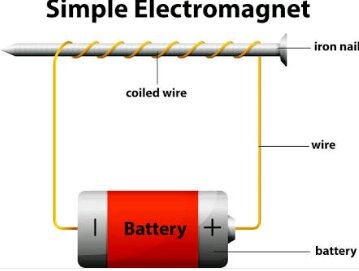 main qimg d14972e159be461202d00398520affae what is the difference between a solenoid and an electro magnet? quora