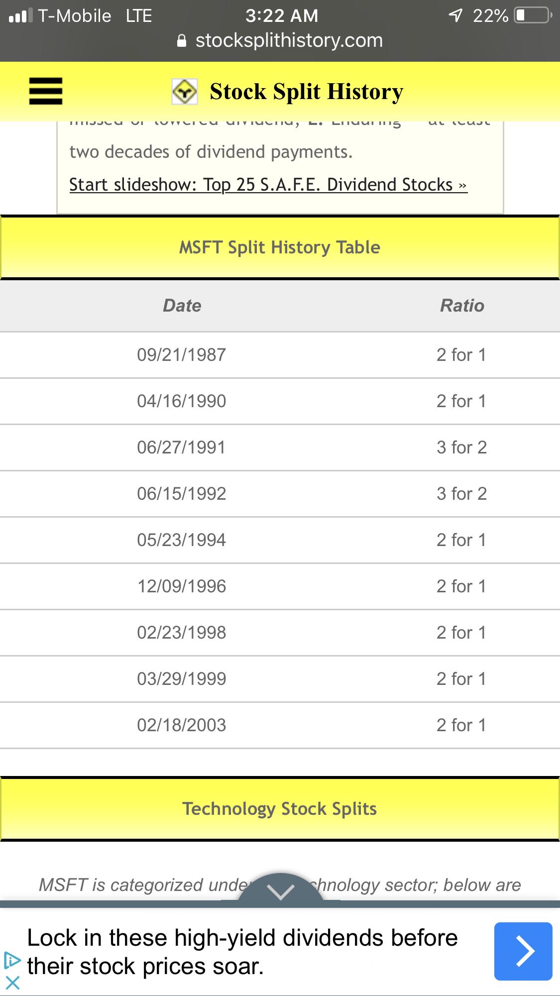 Shopify Stock Split History