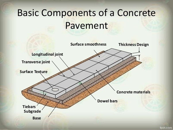 What Is The Difference Between Construction Joint And